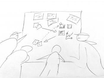 Doelstellingen omtrent archief- en collectiezorg