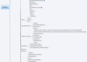The development of a logical folder structure at Netwerk