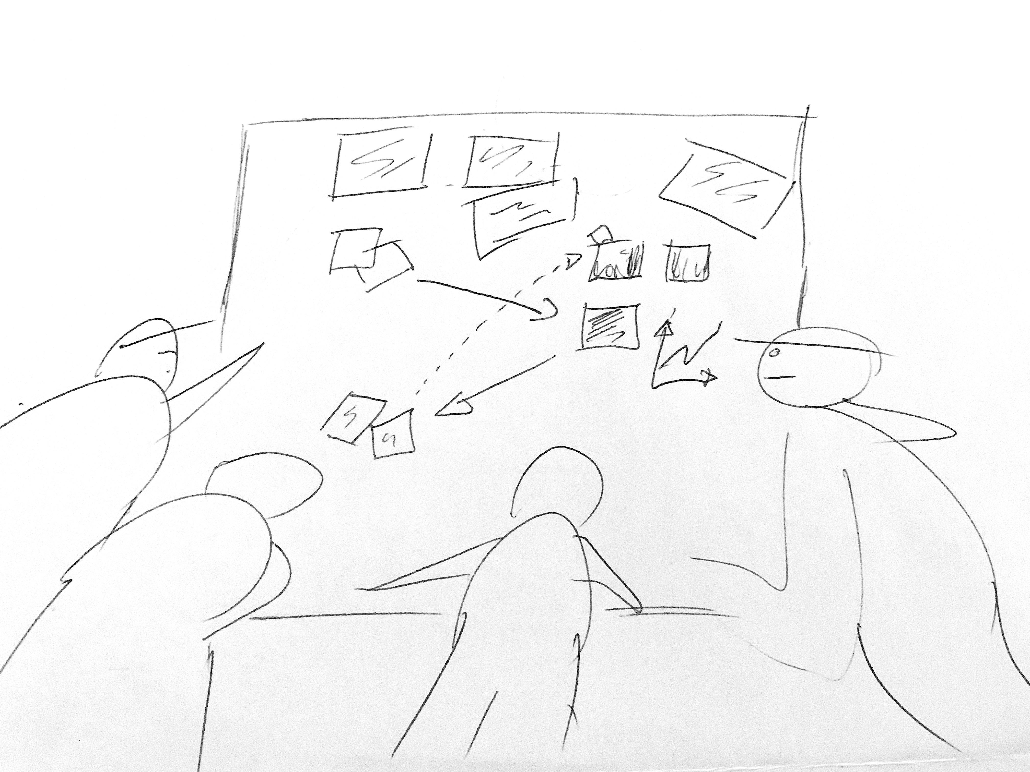 Om doelstellingen en daaraan gekoppelde acties te bepalen, is het noodzakelijk dat je eerst een goed overzicht hebt van jouw archief en/of je collecties. (Meer informatie daarover vind je bij: Breng je archief en collectie(s) in kaart.)