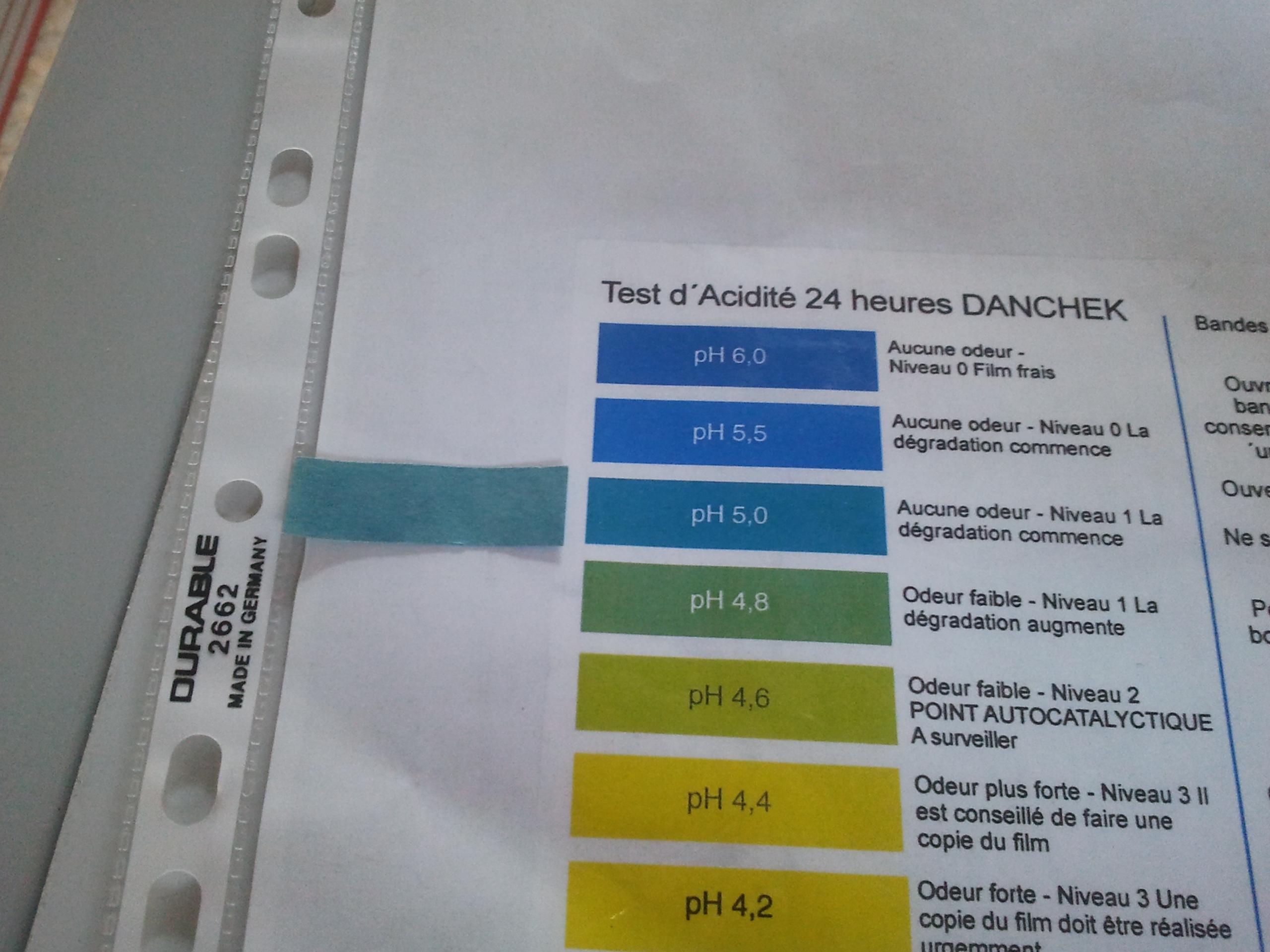 In 2015-2016 inventariseerden Het Firmament en PACKED vzw de audiovisuele archieven in de podiumkunstensector. Een aantal van deze archieven bevatten filmmateriaal. Omdat we vermoedden dat een deel van dat materiaal is aangetast door het azijnsyndroom en in staat van ontbinding verkeert, controleerden Het Firmament en PACKED vzw met behulp van AD-strips de verzuringsgraad ervan. Ongeveer 72,6% van het gecontroleerde materiaal heeft een pH-waarde van 5 of lager, en is dus duidelijk aangetast. Dit betekent dat het materiaal zich in een bepaalde staat van ontbinding verkeert. Gelukkig heeft de verzuring bij slechts 1,2% van het materiaal reeds het autokatalytisch punt bereikt (pH-waarde: 4,6), en is het materiaal nog in een staat die digitalisering toelaat. Waakzaamheid en aangepaste bewaaromstandigheden zijn aanbevolen omdat de aantasting nog kan verergeren.